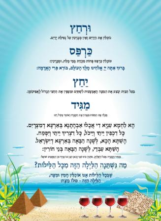 הגדה תכלת - עמוד 2